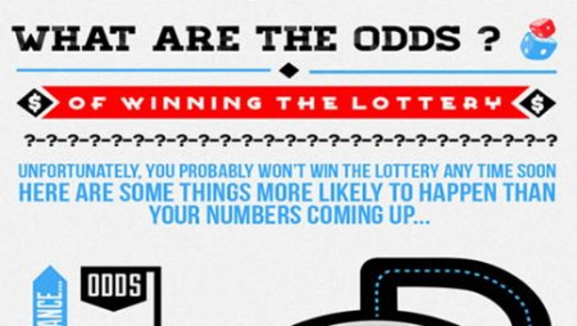All about Lotteries and Odds of Winning