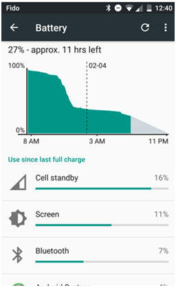 Detailed Battery Stats