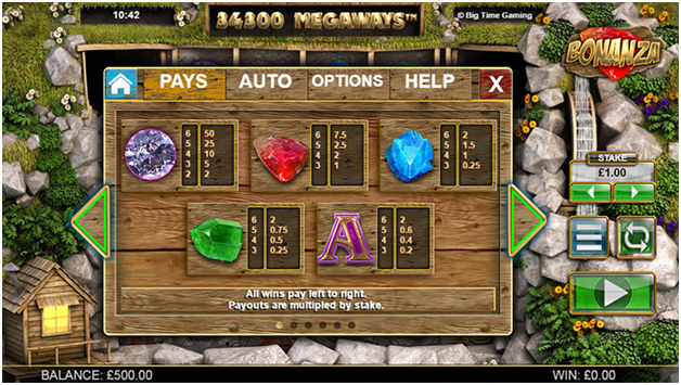 How to play Bonanza Slot Megaways at online casinos in Canada