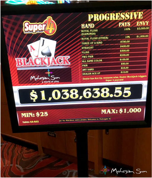 How to win table game jackpots online in Canada