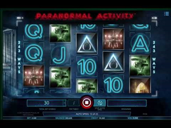 Paranormal Activity – 96.75%