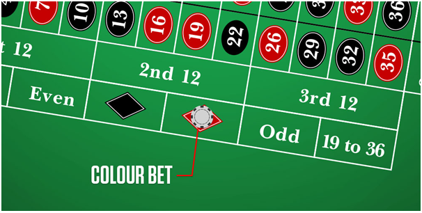 Roulette Hacks Betting on rows